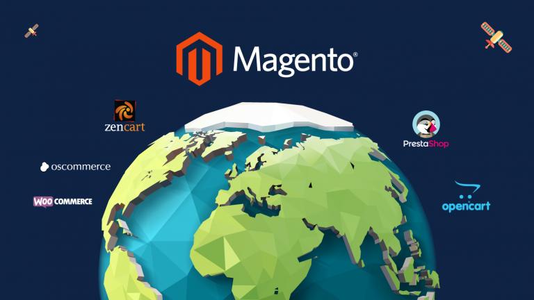 A Magento története a kezdetektől napjainkig